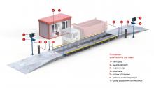 Система организации движения и идентификации транспортных средств