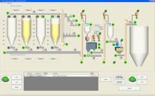 Автоматизированная система управления транспортировкой и хранением сырья ПТК  «Маршрут»