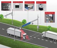 Система дорожная весового и габаритного контроля «СВК»