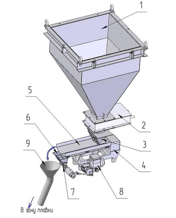 Конструктивная схема дозатора