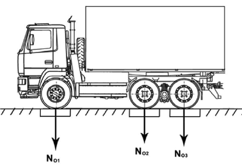 Схема погрузки автотранспорта по осям